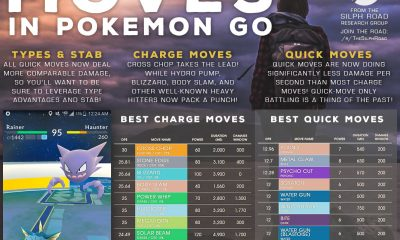 PokemonGo Niantic Move Damage Attack Patch