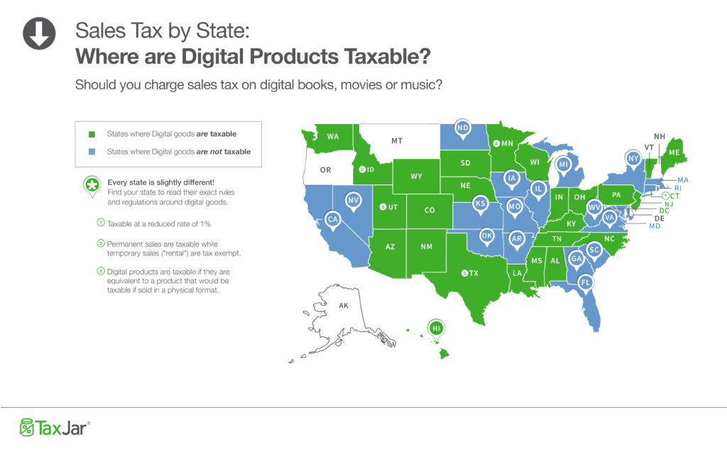 digital-product-taxability-1024x640