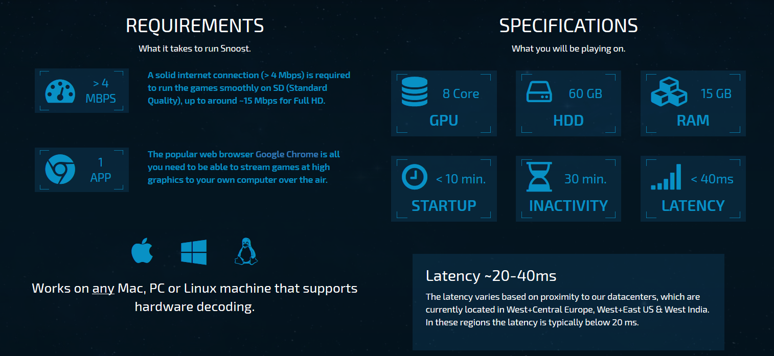 Cloud Gaming Allows You To Play Any Game On Any PC - GTUSA 2