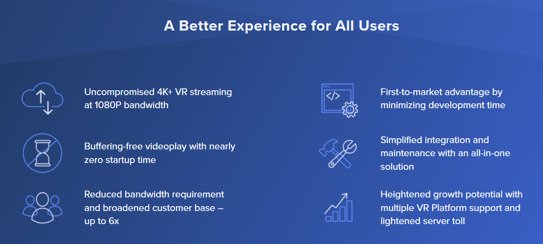 Visbit Releases Unity SDK & Web VR Player for its All-in-One VR Streaming Service - #GTUSA 5