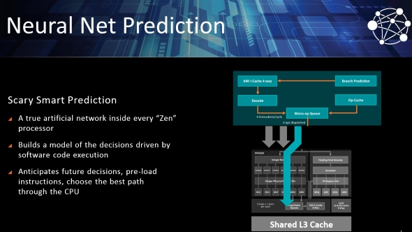 AMD Ryzen Neural Net Prediction