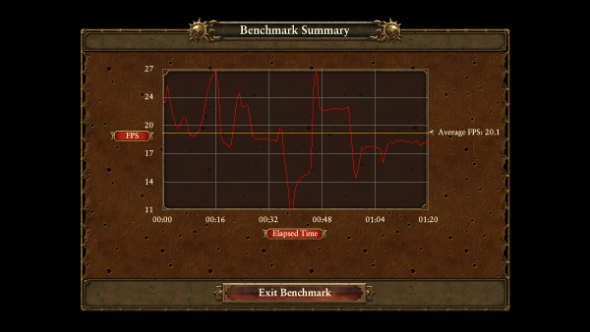 Total War i7 benchmark