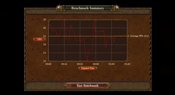 Total War i5 benchmark