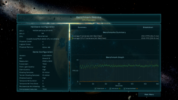 Ashes of the Singularity i5 benchmark
