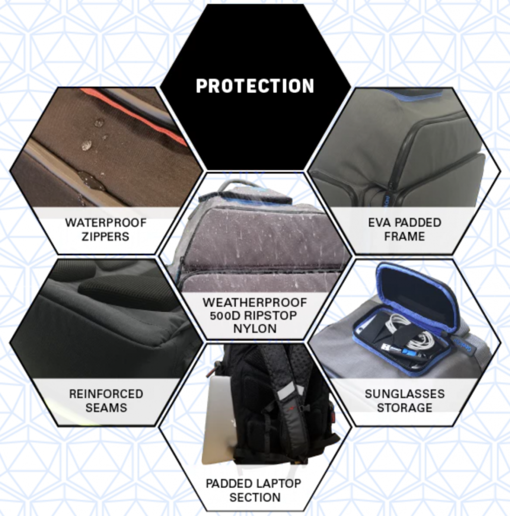 GeekOn!'s protection features for the Ultimate Boardgame Backpack
