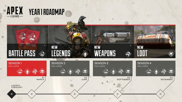 Apex Legends Battle Pass Seasons